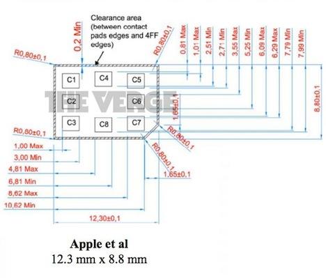 nano sim karte apple vs nokia macerkopf. Black Bedroom Furniture Sets. Home Design Ideas