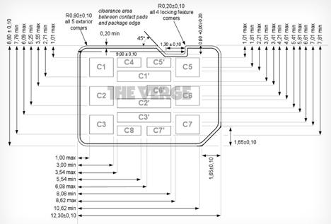 Sim Karten Adapter Maße.Nano Sim Rim Und Motorola Greifen Apples Entwurf Auf Macerkopf