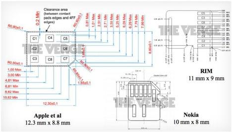 Sim Karten Adapter Maße.Top 10 Punto Medio Noticias Micro Kleiner Als Nano