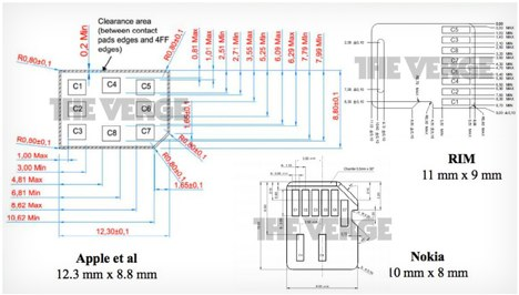 etsi apples nano simkarten design wird neuer standard macerkopf. Black Bedroom Furniture Sets. Home Design Ideas