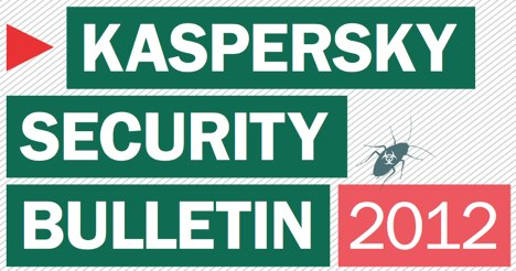 kaspersky-security-bulletin-2012