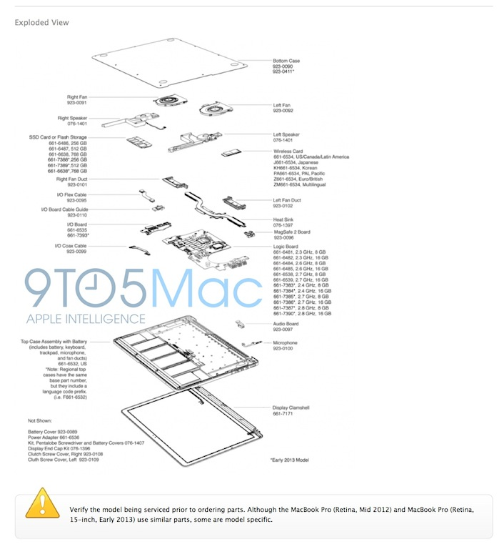 Retina MacBook Pro 2013: Apple aktualisiert mehrere