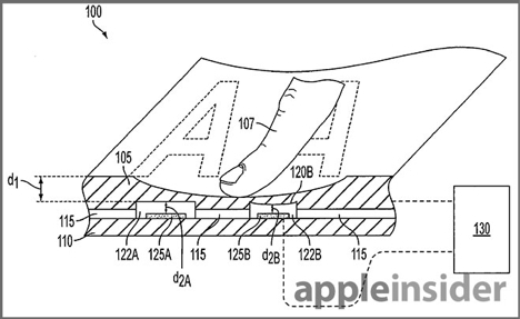 apple patent druckempfindliches gehaeuse