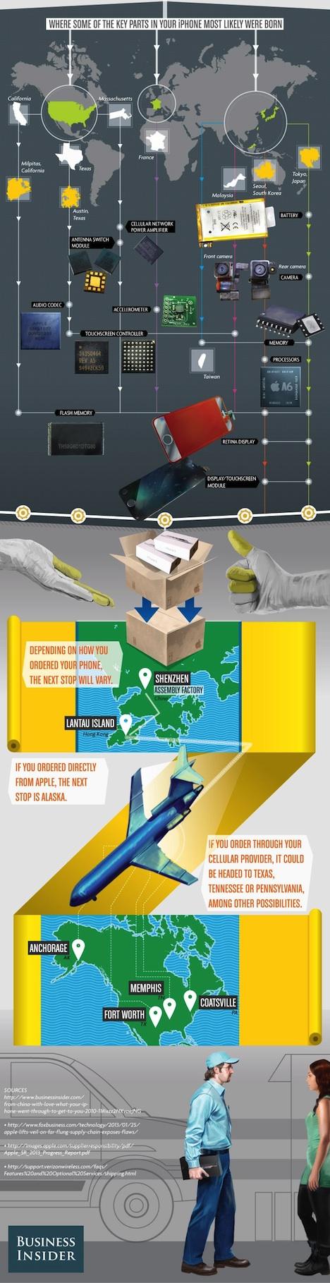 infografik_iphone2