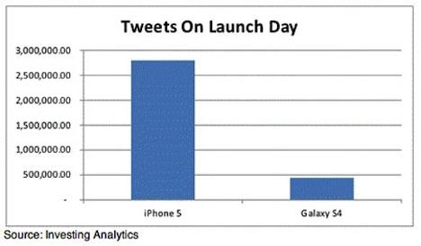 iphone5_tweets