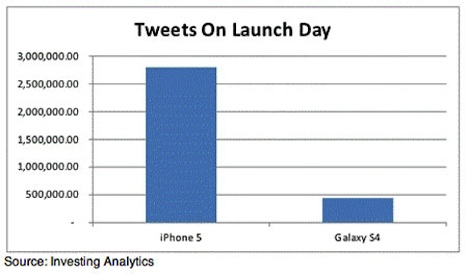 iphone5_tweets