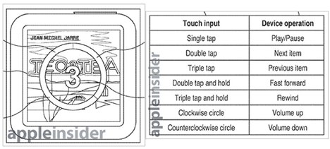 patent_multitouch