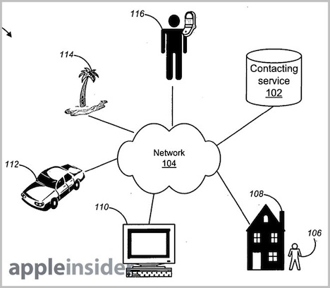 patent_kontaktmethode