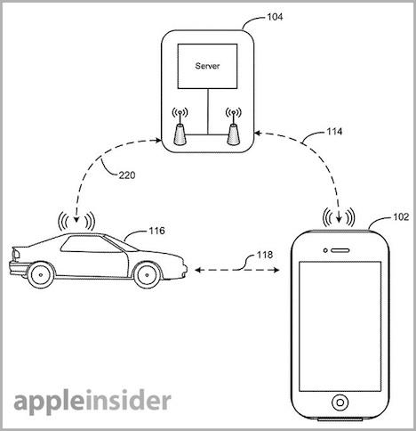 patente_bt_auto