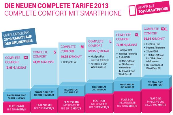telekom_complete_comfort