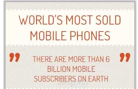 verkaufte_phones1