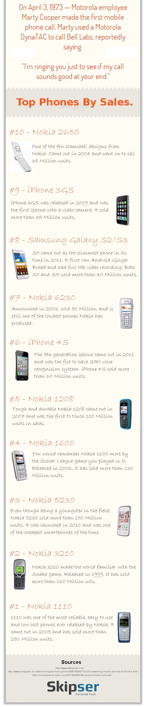 verkaufte_phones2