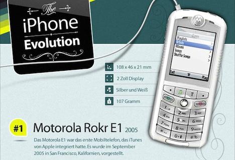 grafik_iphone_evolution1