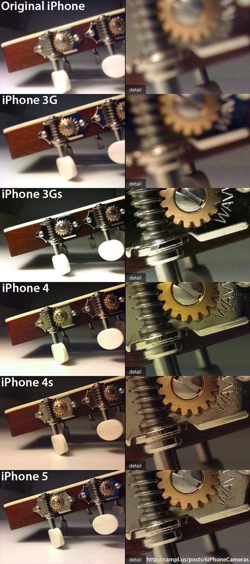 iphone_kamera_vergleich1