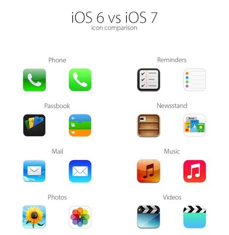 ios7_ios6_icons1