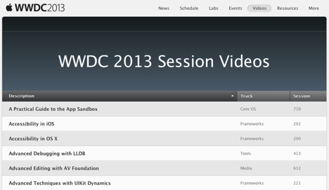 wwdc2013_session_videos