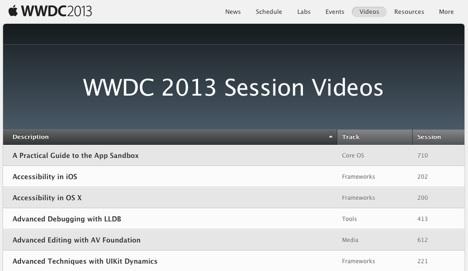 wwdc2013_session_videos