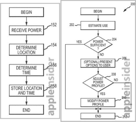Patent Energie 2
