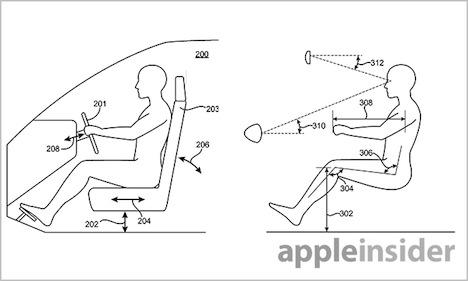 Patent PKW Steuerung 1