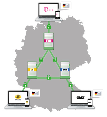 email_germany