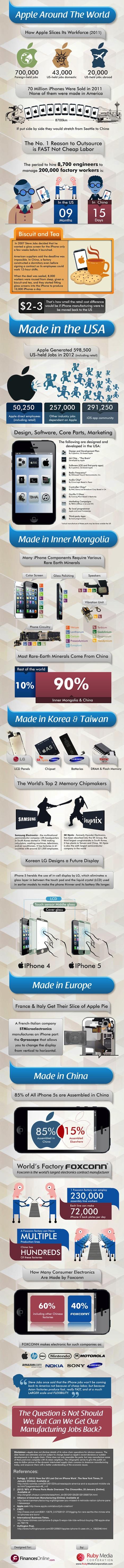 iphone_worldwide2