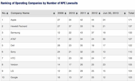 patentklagen gegen apple
