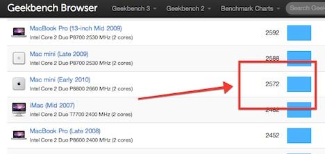 geek_mac_mini2010