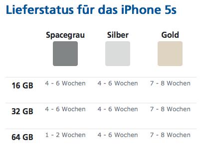 iphone5s_o2_lieferstatus