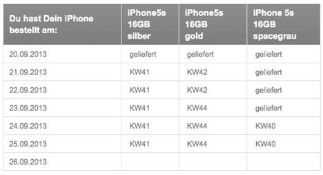 iphone5s_voda_lieferstatus