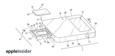 Patent Sim-Karten-Slot