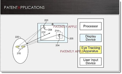 Patent eye tracking