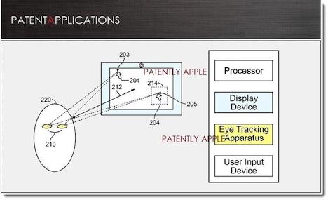 Patent eye tracking