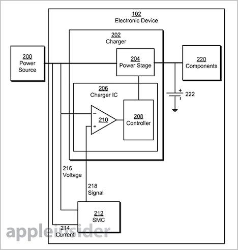 Solar Patent 2