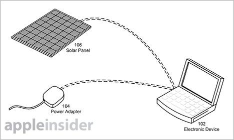 Solar Patent