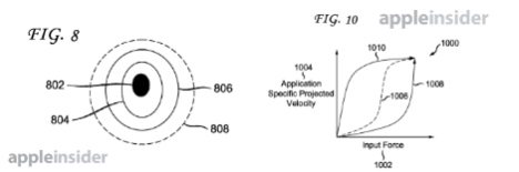 Touch Patent 1.2