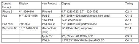 displaysearch_ausblick2014