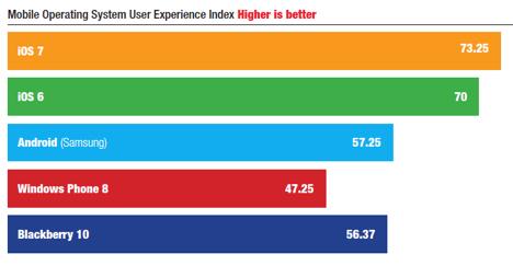 ios_user_experience