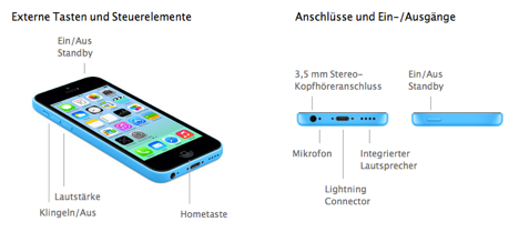 iphone5c_anschluesse
