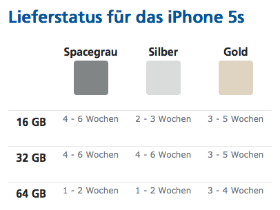 iphone5s_o2_liefer2