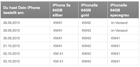 iphone5s_voda_liefer2