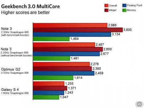 note_3_benchmark_schwindel