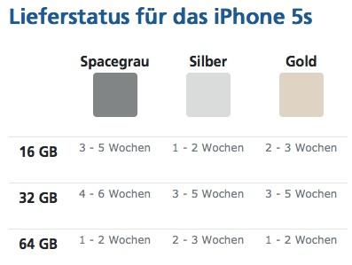 O Iphone X Lieferstatus