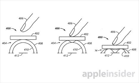 Patent touch-sensitiv Button 2
