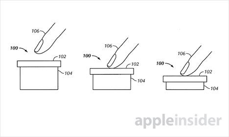 Patent touch-sensitiv Button