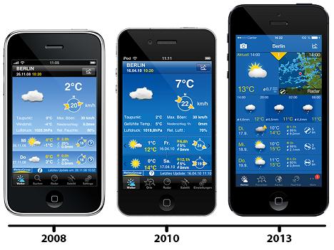 WP_5Jahre_iPhone_Timeline
