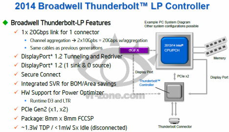 broadwell thunderbold 2014 controller