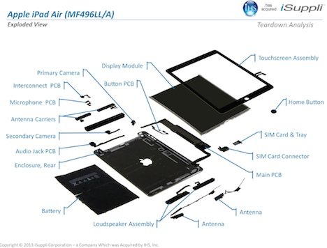 ipad_air_ihs