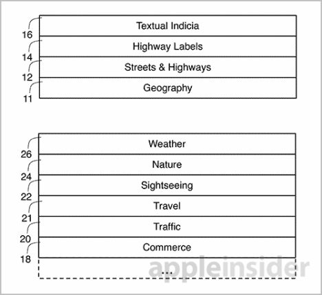 Apple Patent Navi 2013 -4