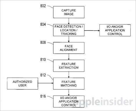 Patent Gesicht 3