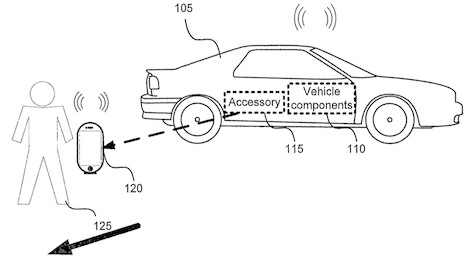 geofencing patent